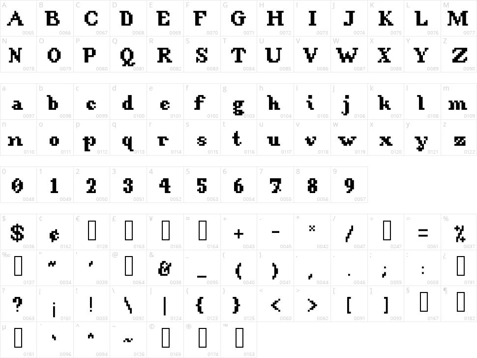 AGSFontSetSerif Character Map