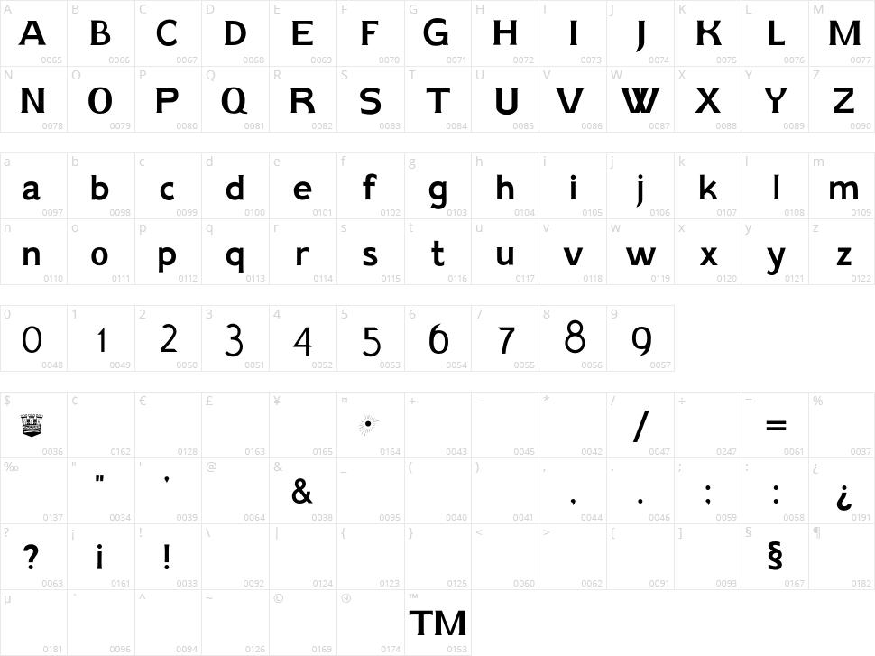 AIK ErikHolm Character Map