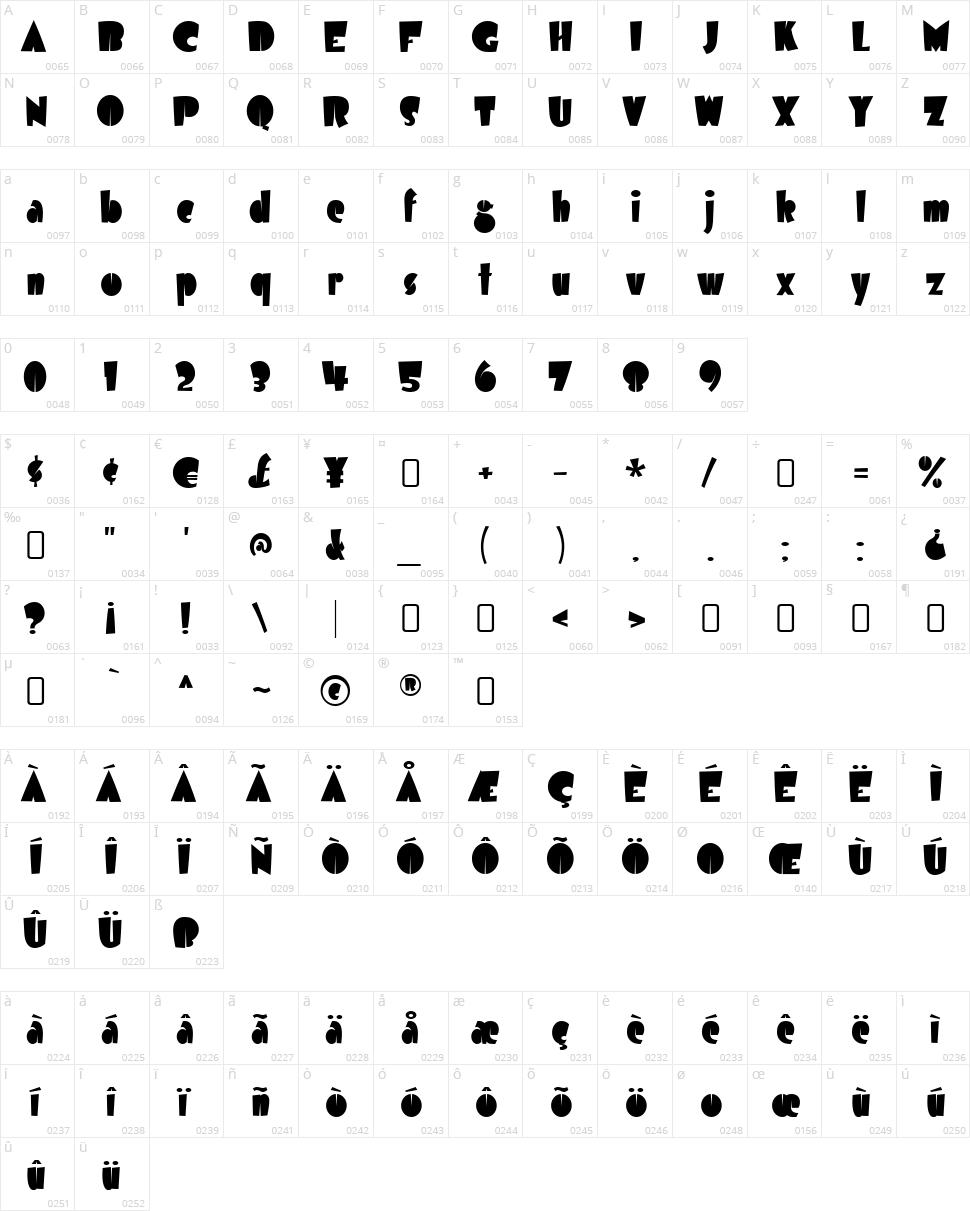 Airmole Character Map