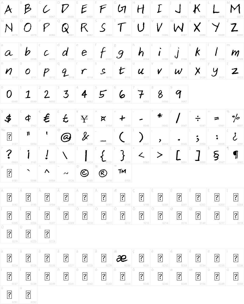 Aji Hand Character Map