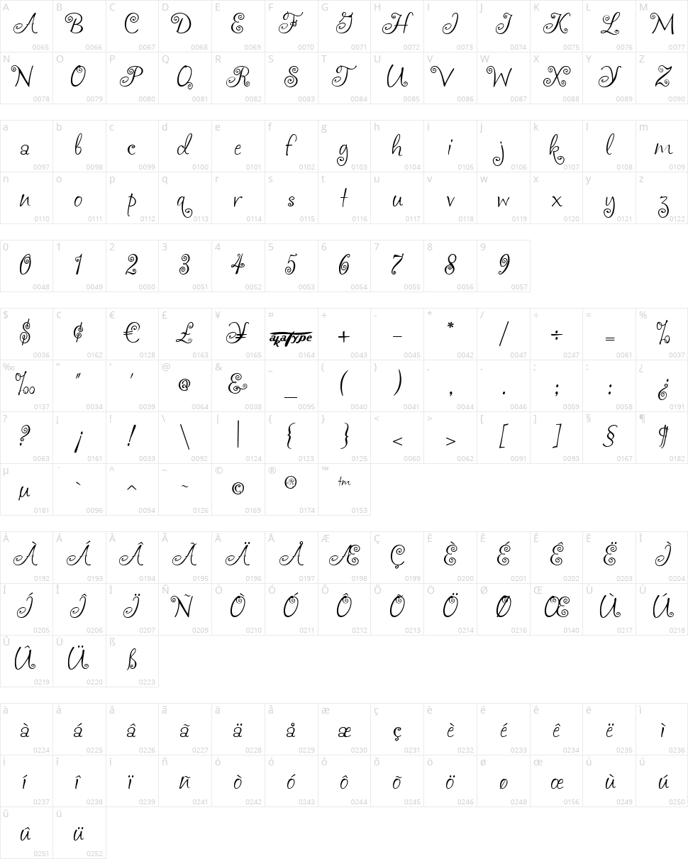 Aka Frivolity Character Map