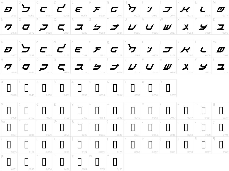 Akihibara Hyper Character Map