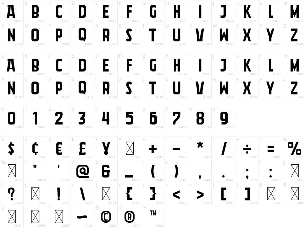 Akira Jimbo Character Map