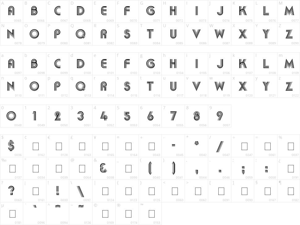 Akka Character Map
