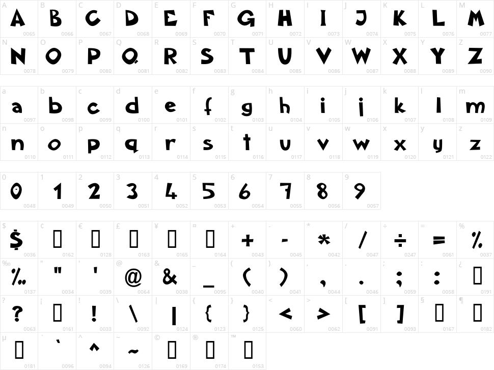 Aklatanic TSO Character Map