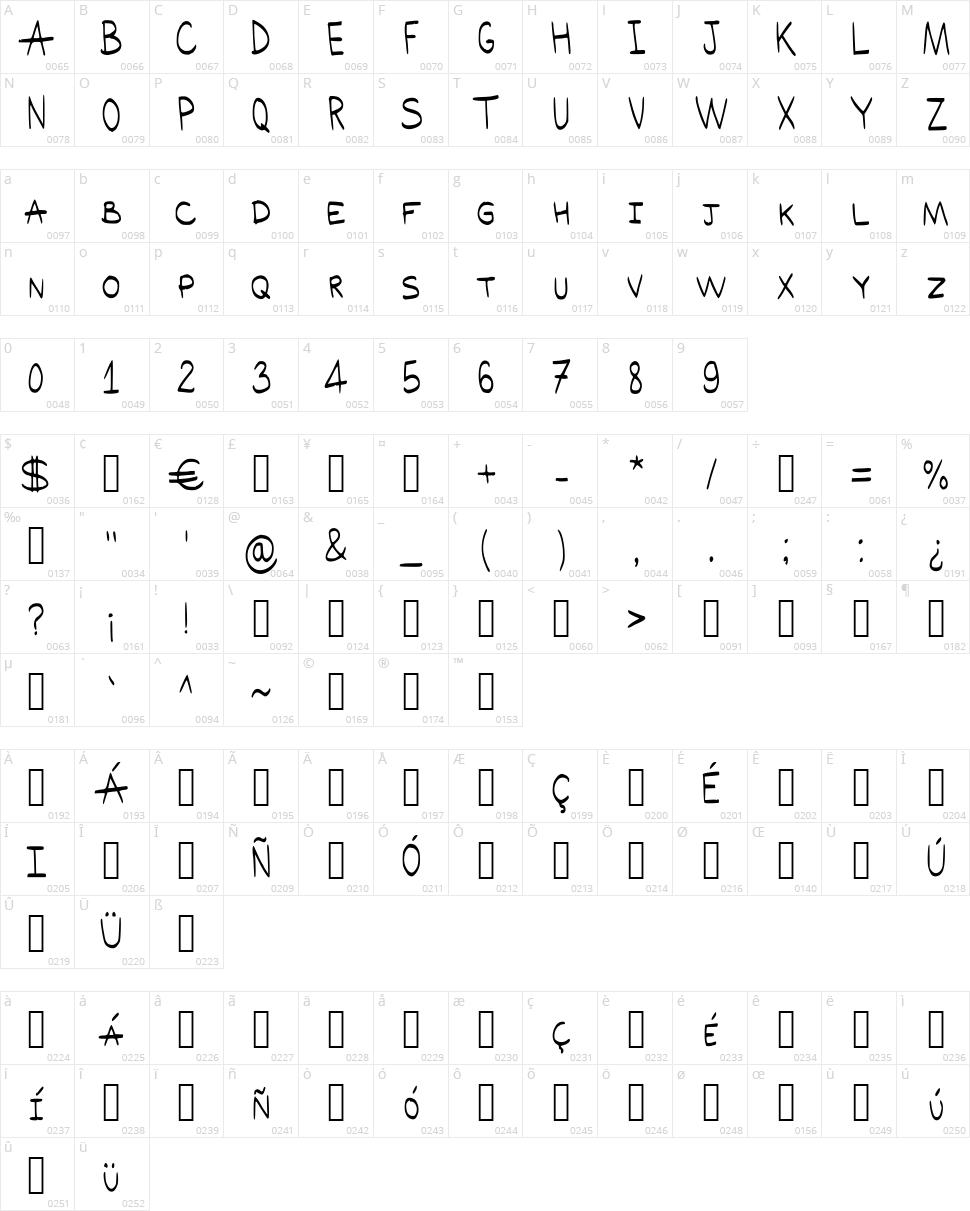 Akra Character Map