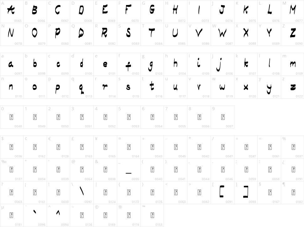 Aksioma Character Map