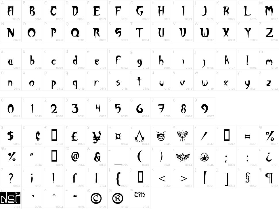 Akuma Character Map