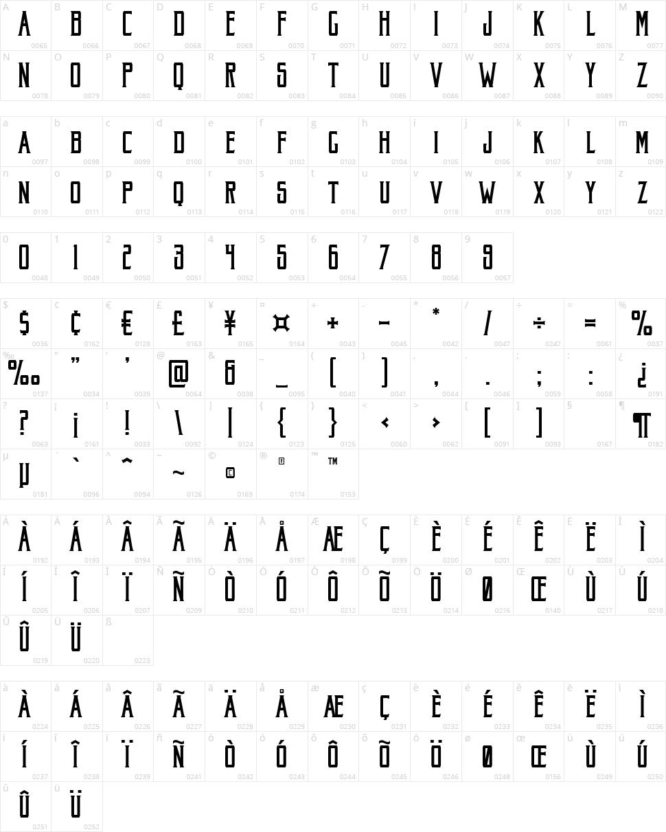 Akura Popo Character Map