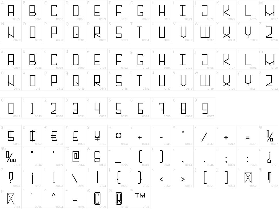 Alambre Character Map
