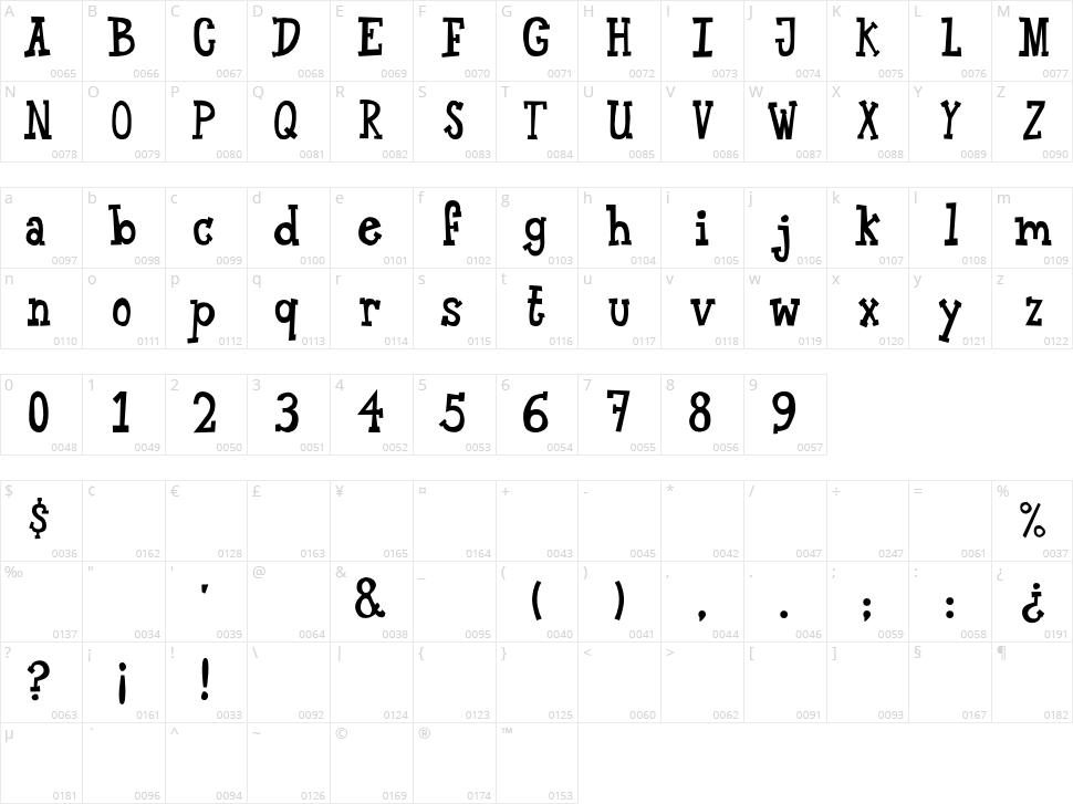 Alan Font Character Map