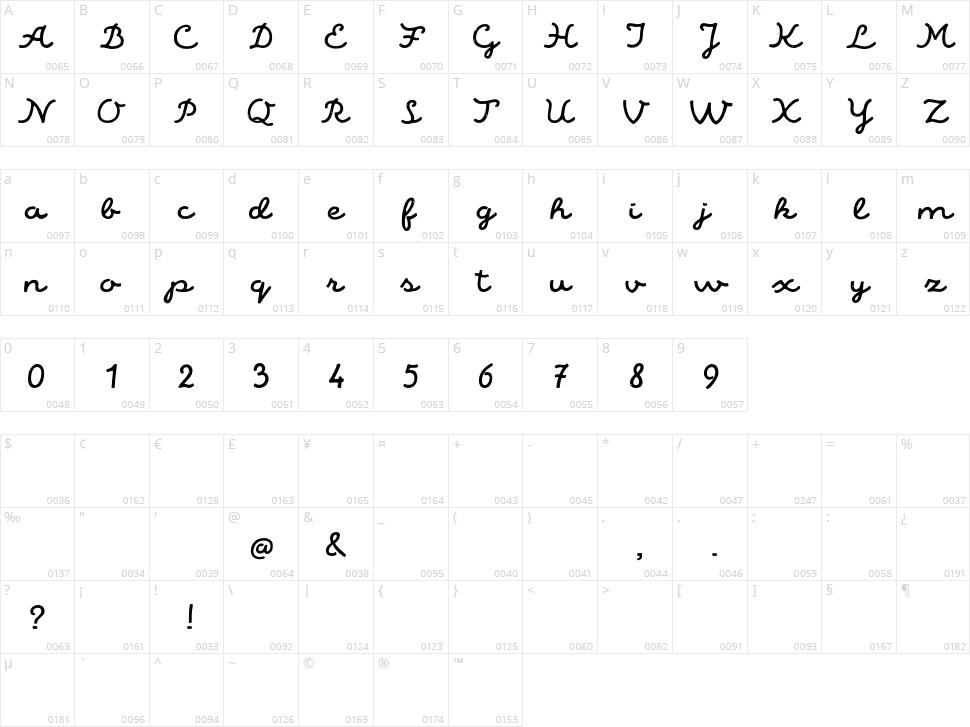 Alaska Script Character Map