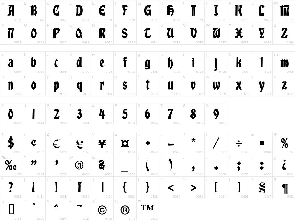 Albert Text Character Map