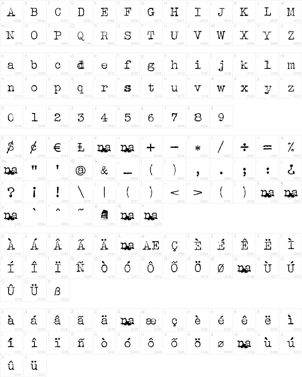 Albertsthal Typewriter Character Map