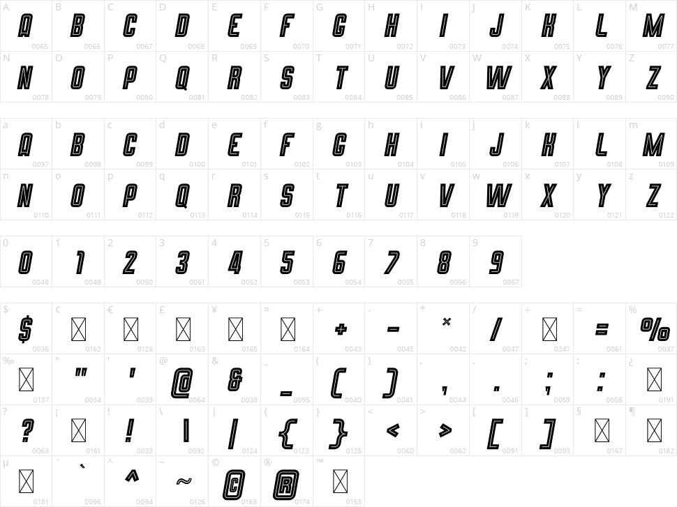 Alejo Character Map