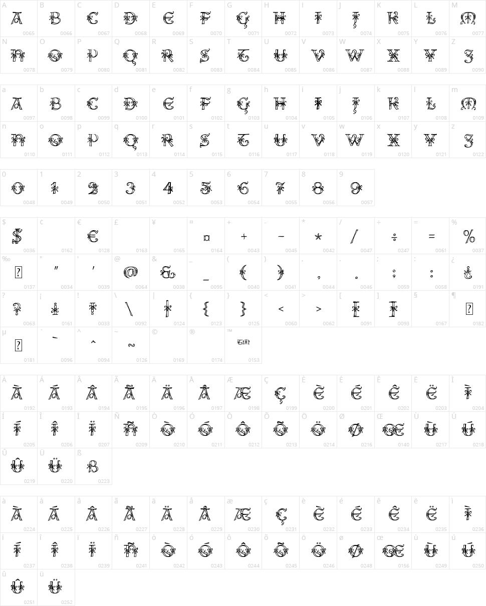 Ales & Hegar Raw Character Map