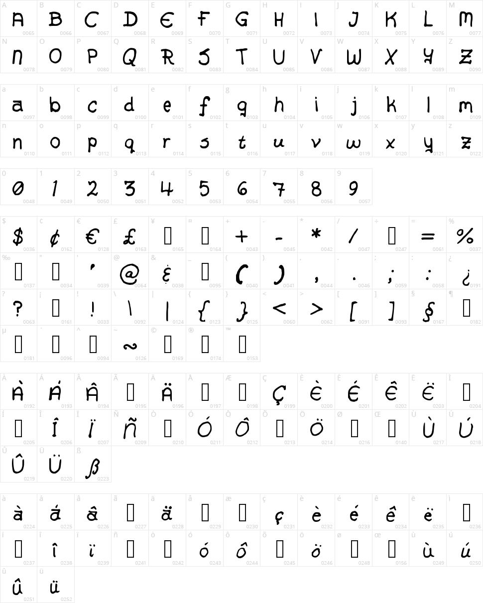 Alex Handwriting Character Map