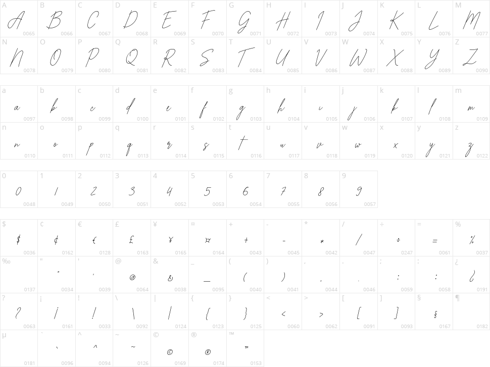 Alexander-Lettering Character Map