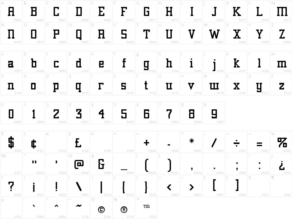Alexandria Character Map