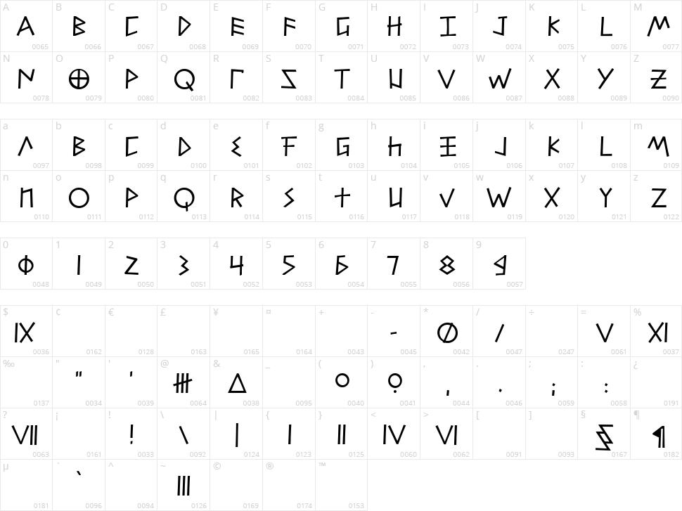Alfabetix Character Map
