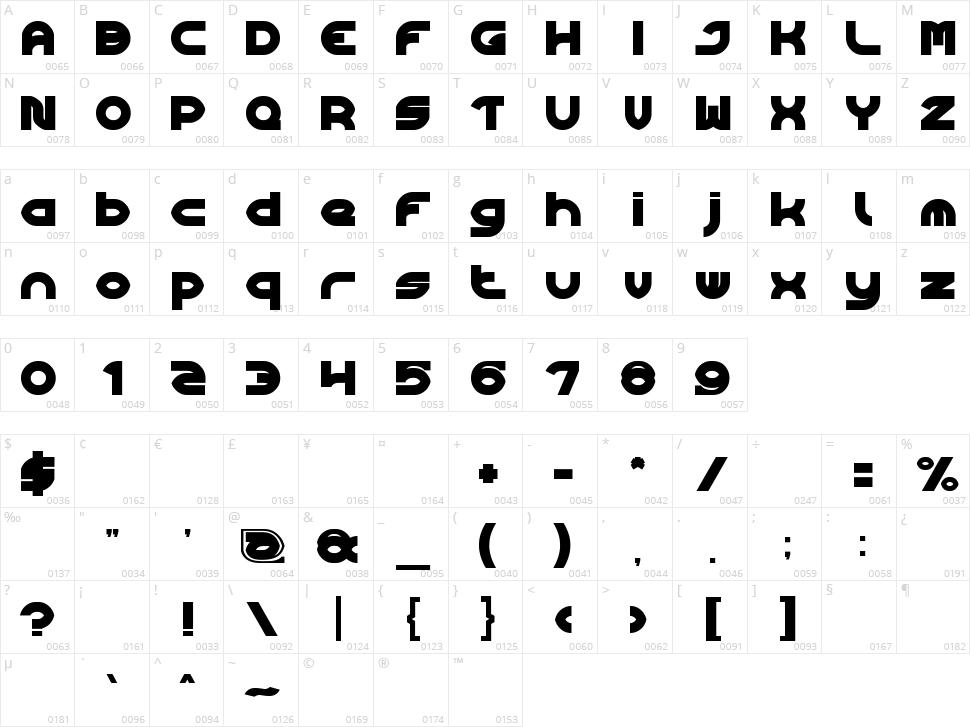 Algorithm Character Map