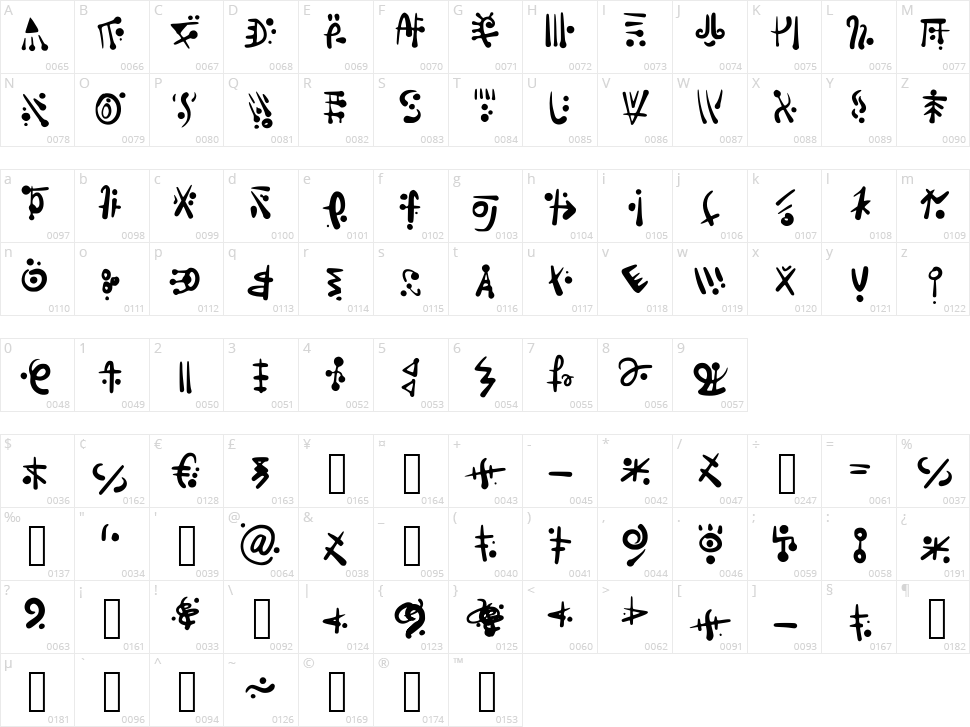 Alien Hieroglyph Character Map