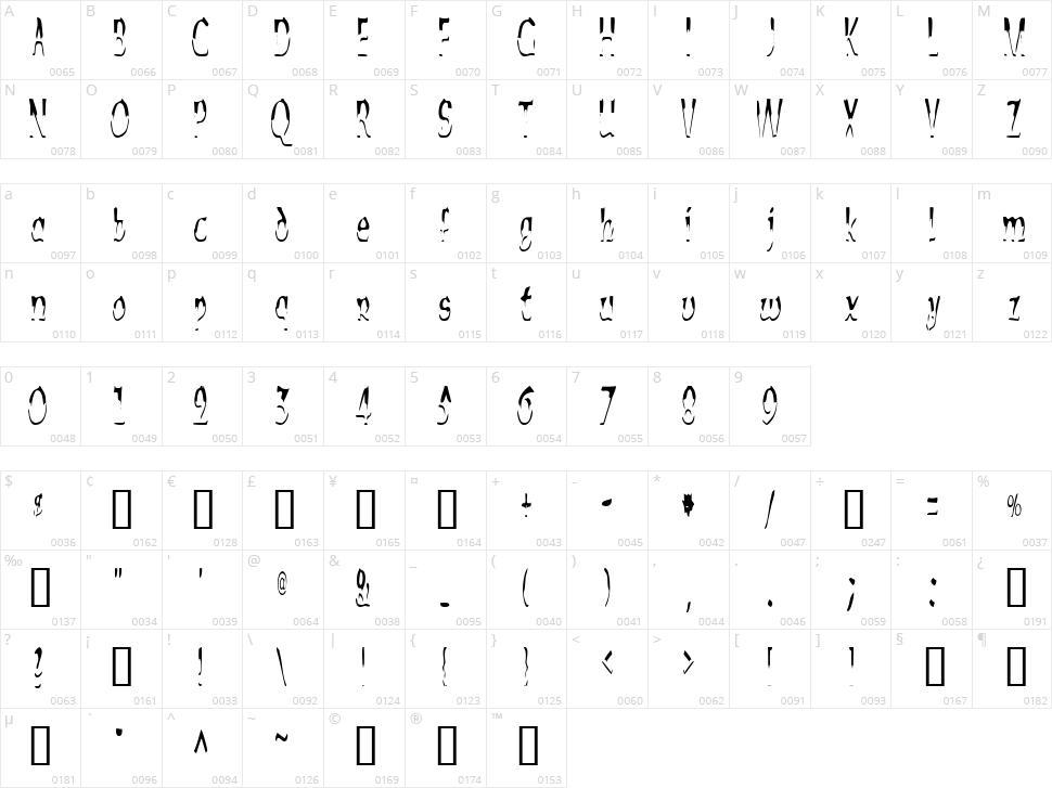 Alien Script Character Map