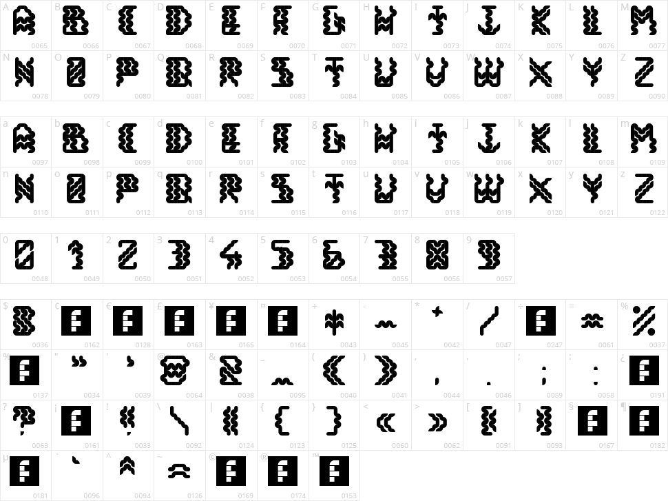 Alisios Character Map