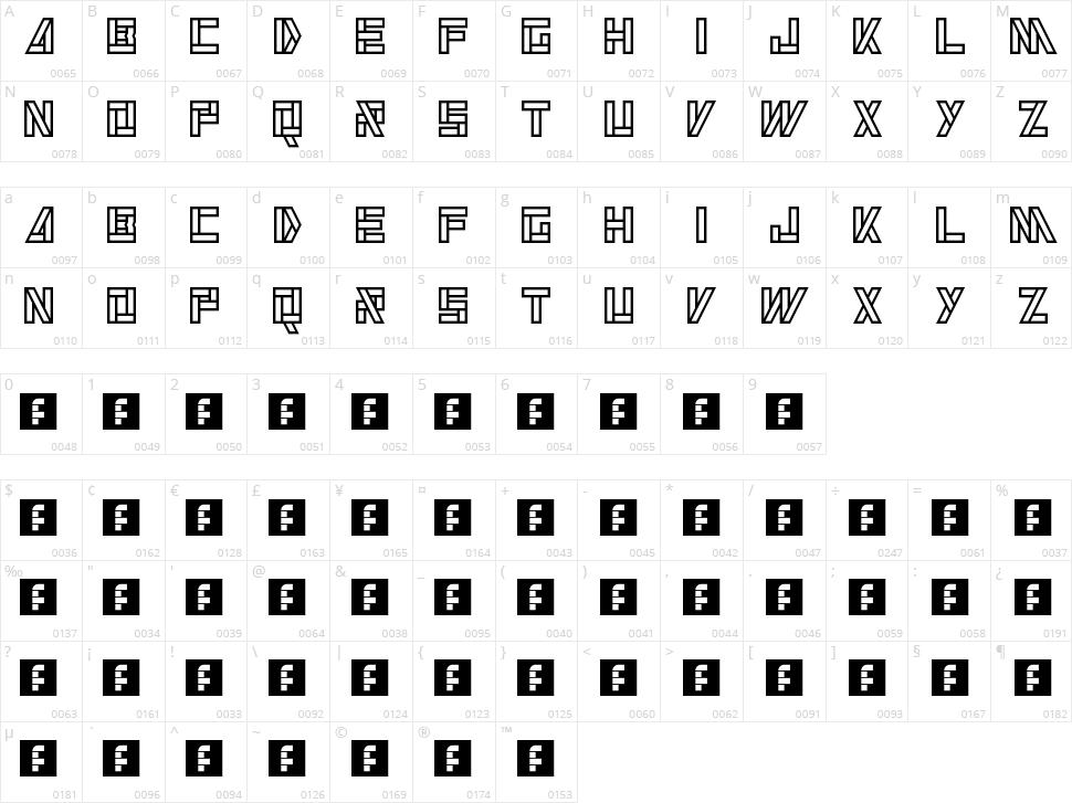 Alkaline Character Map
