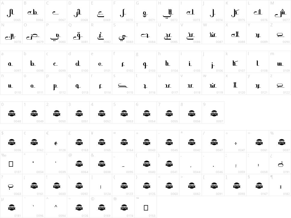 All Ramadan Karim Character Map