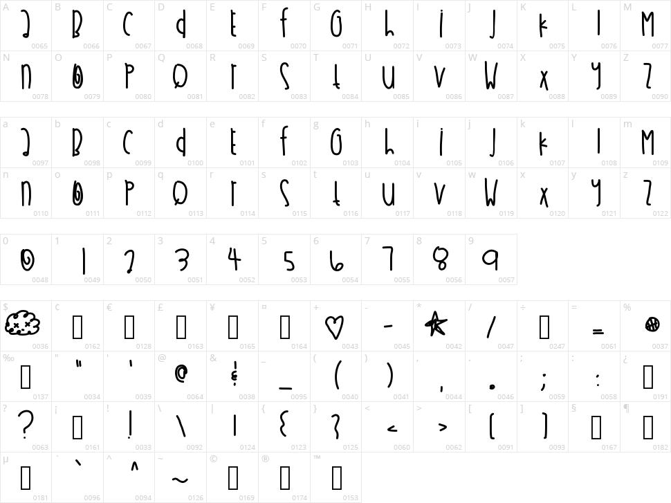 Allens Wonderland Character Map