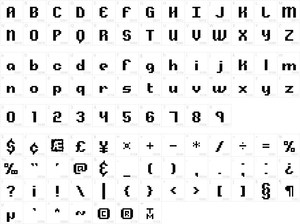 Alpha Beta Character Map