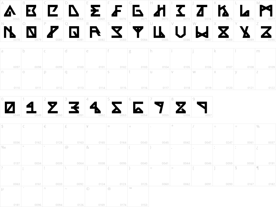 Alpha Character Map