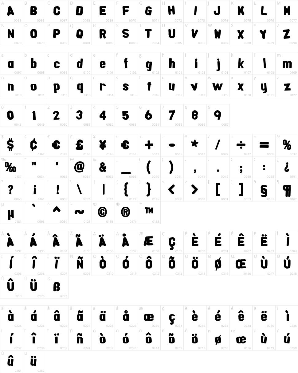 Alpha Fridge Magnets Character Map