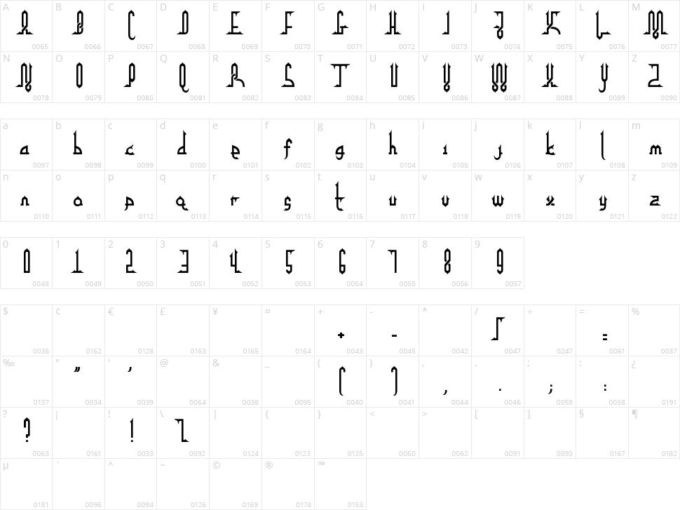Alpha Kufi Character Map