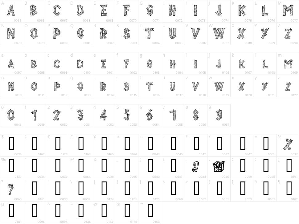 Alpha Wood Character Map