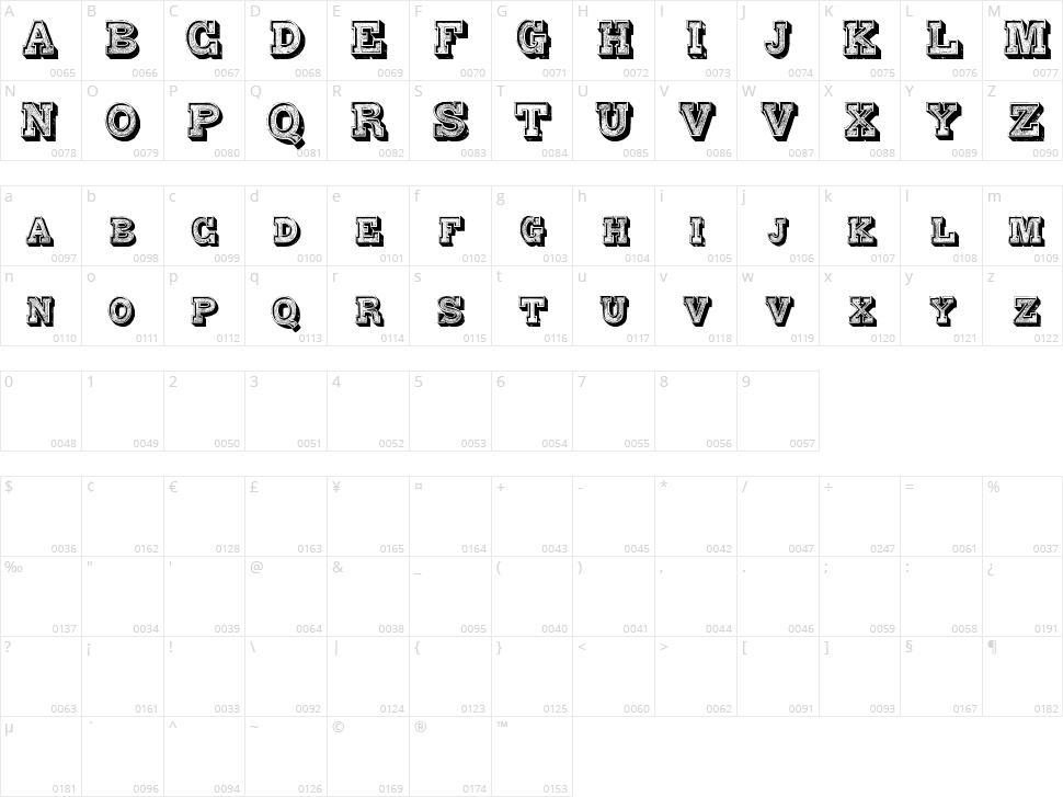 Alphabet Fantasie Character Map