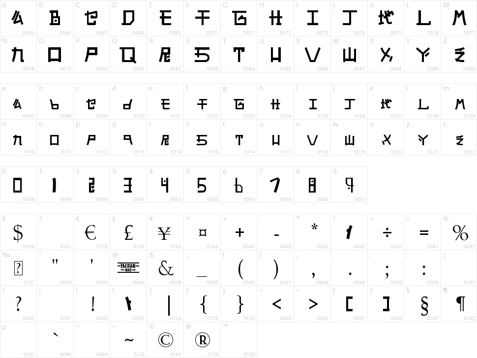 Alphabet SNK by PMPEPS Character Map