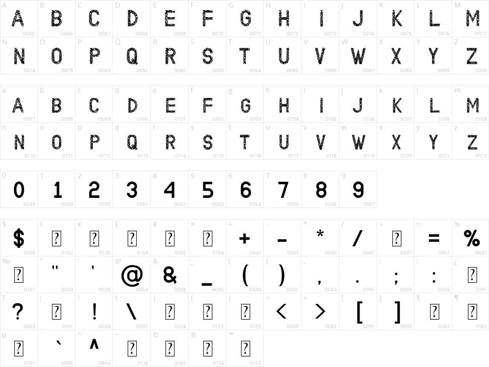 Alphabeth Character Map