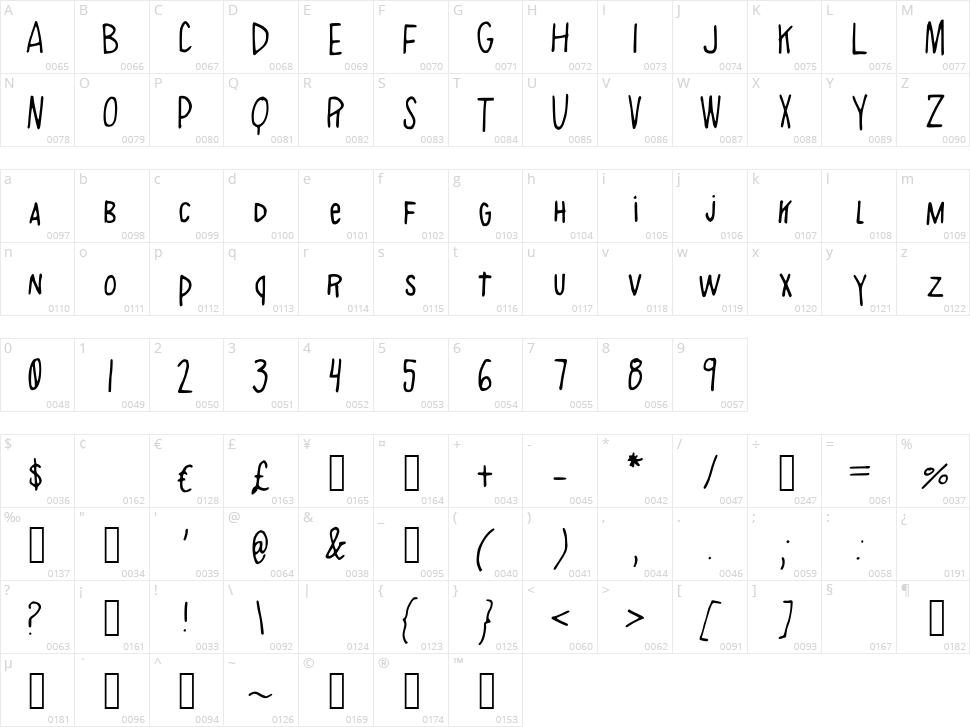 Alphabet Soup Character Map