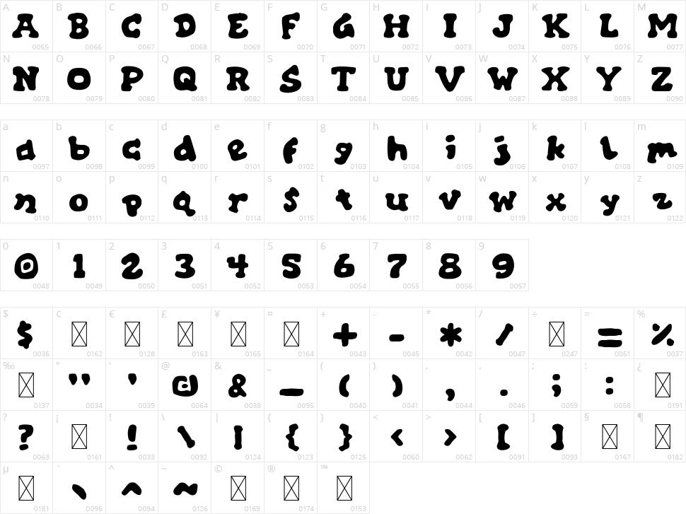 Alphabit Soup Character Map
