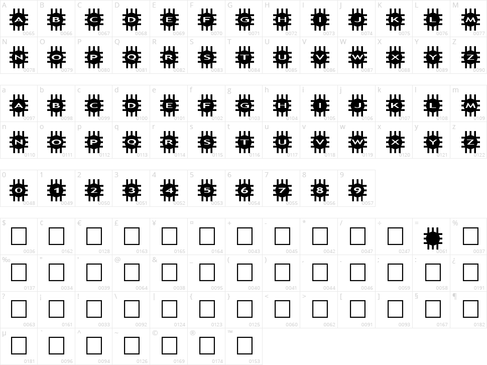 AlphaShapes grids Character Map