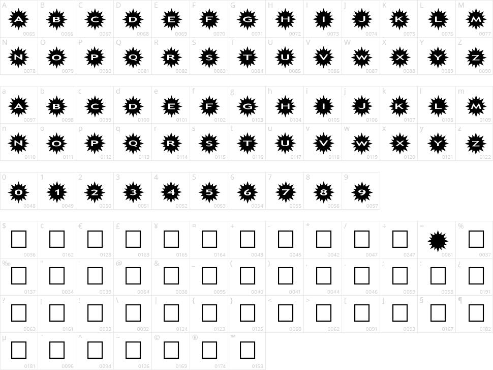 AlphaShapes Sunshine Character Map