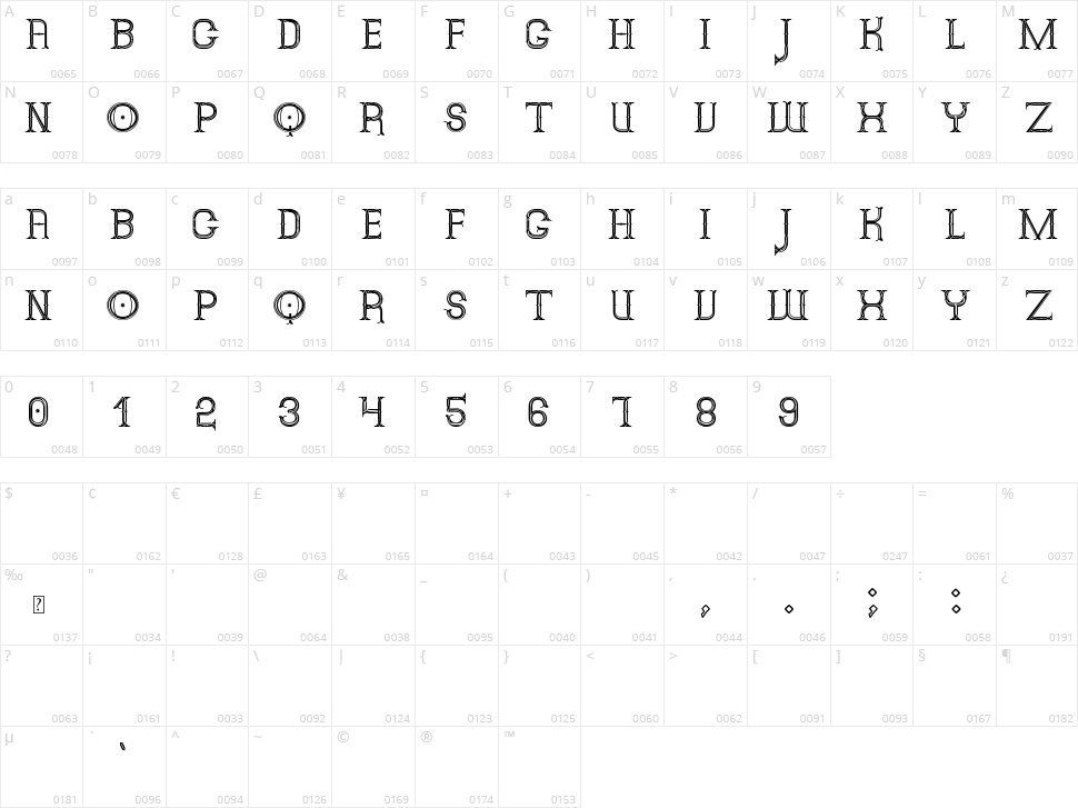 Alphin Merytous St Character Map