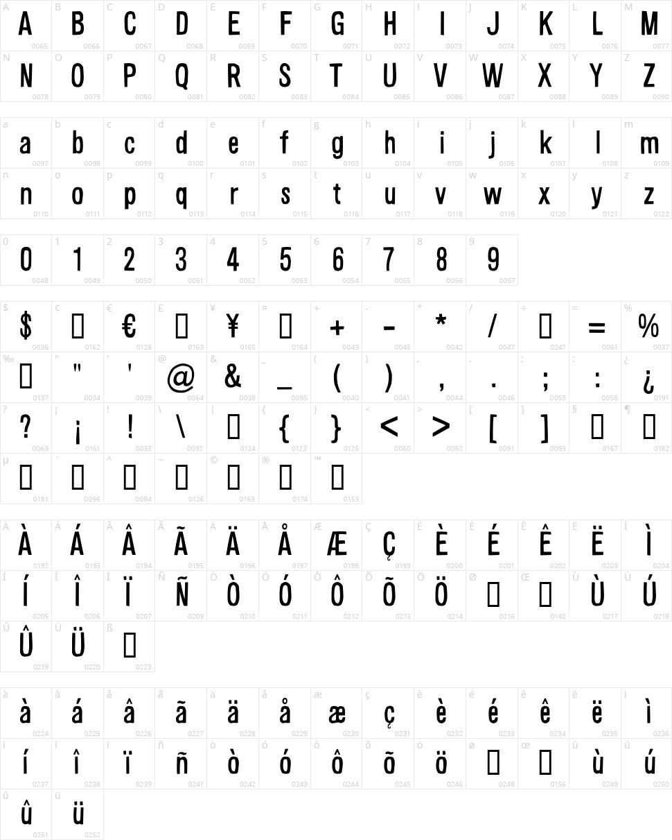 Alsina Character Map