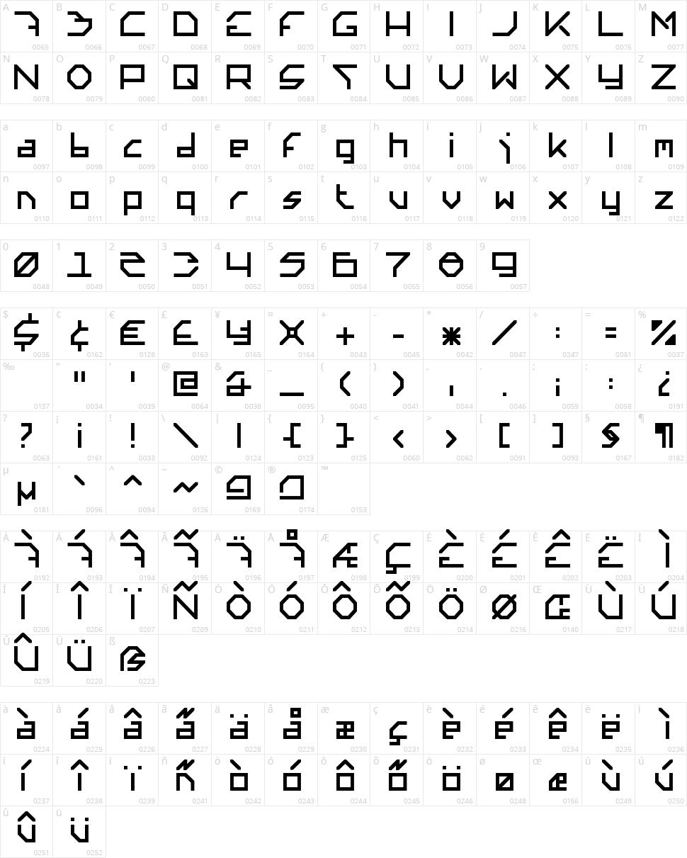 Altera Character Map