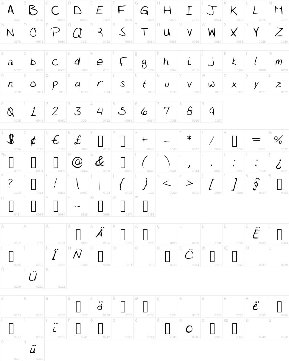 Alywriting Character Map
