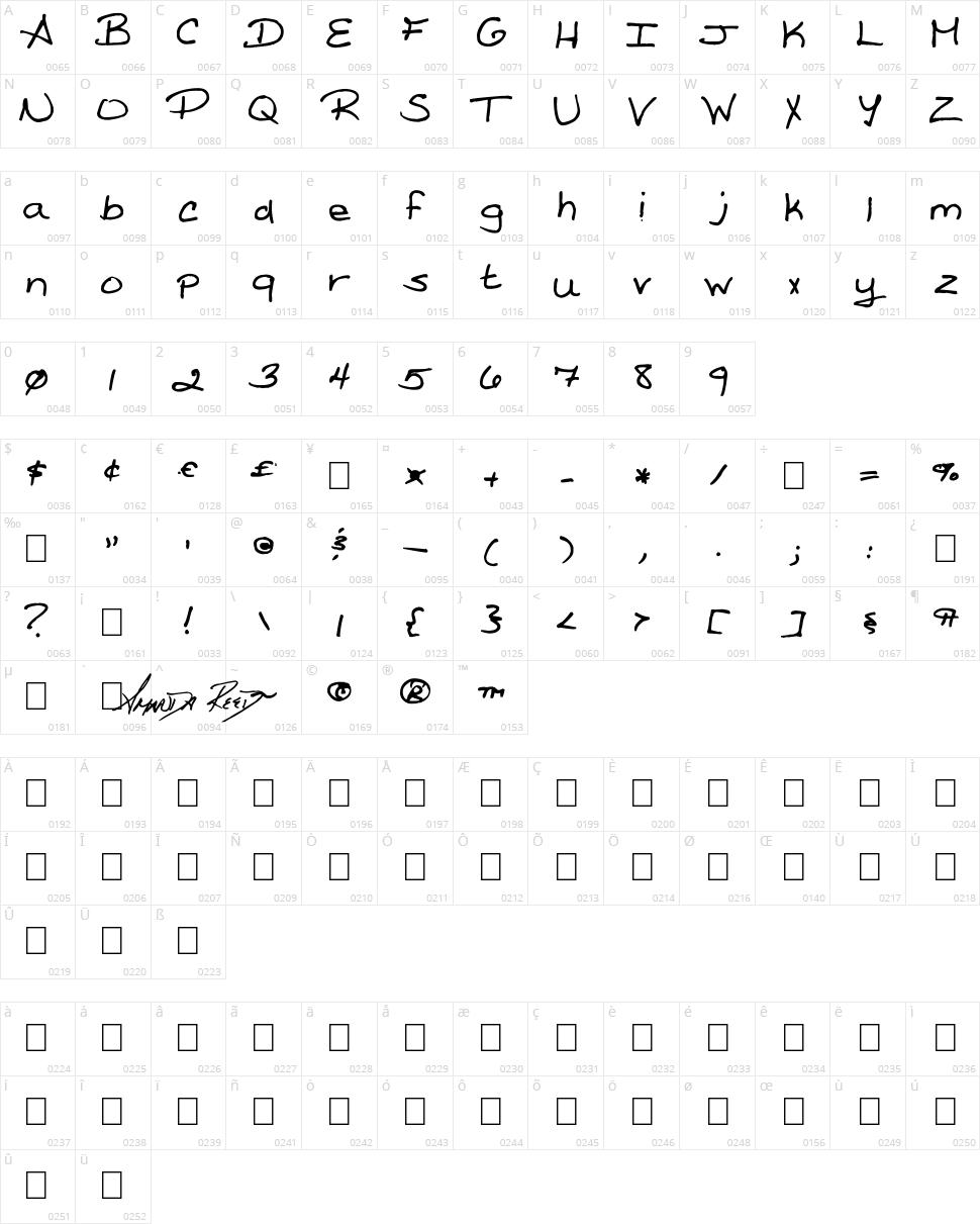 Amanda Reed's Font Character Map