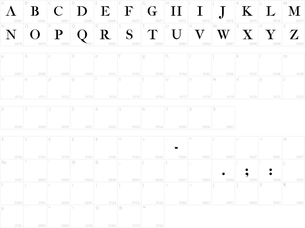 Amarfil Character Map