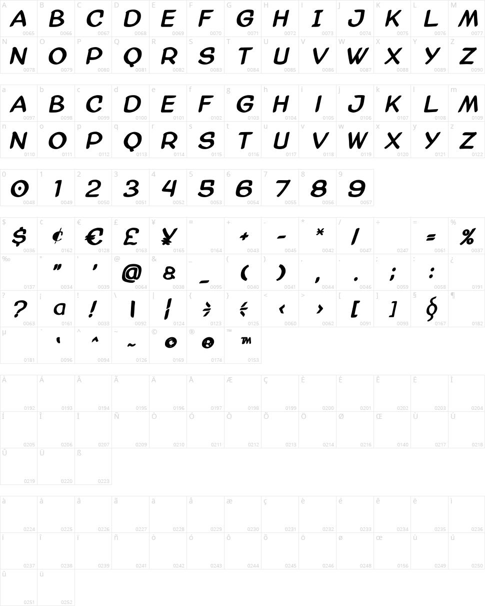 AmazGoDa Character Map